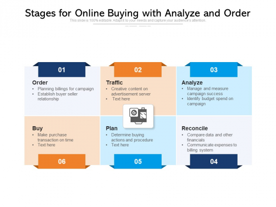 Stages For Online Buying With Analyze And Order Ppt PowerPoint Presentation Gallery Grid PDF