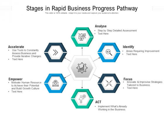 Stages_In_Rapid_Business_Progress_Pathway_Ppt_PowerPoint_Presentation_File_Master_Slide_PDF_Slide_1