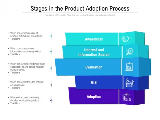 Stages In The Product Adoption Process Ppt PowerPoint Presentation Ideas Example File PDF