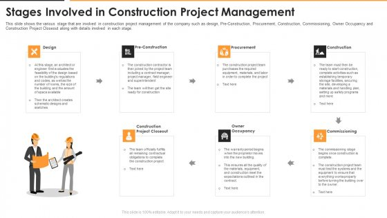 Stages Involved In Construction Project Management Template PDF