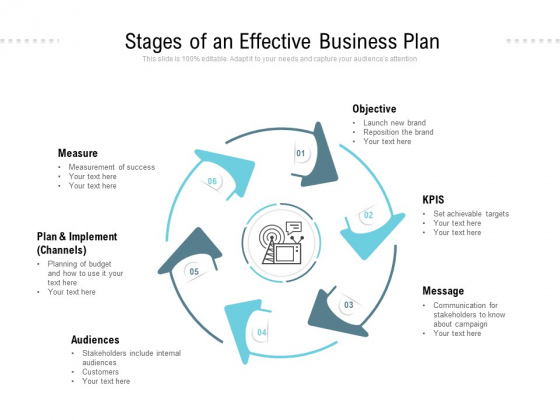 Stages Of An Effective Business Plan Ppt PowerPoint Presentation Slides Portrait