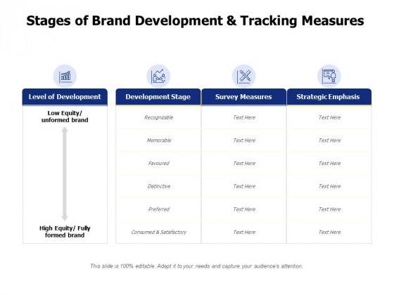 Stages Of Brand Development And Tracking Measures Ppt PowerPoint Presentation Summary Slide Portrait