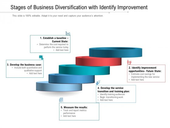 Stages Of Business Diversification With Identify Improvement Ppt PowerPoint Presentation Gallery Influencers PDF