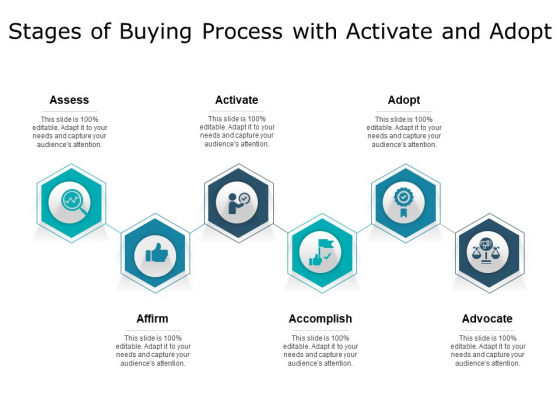 Stages Of Buying Process With Activate And Adopt Ppt PowerPoint Presentation File Pictures PDF
