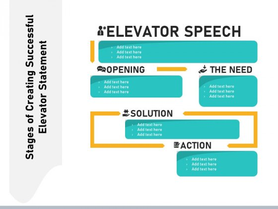 Stages Of Creating Successful Elevator Statement Ppt PowerPoint Presentation File Visual Aids PDF