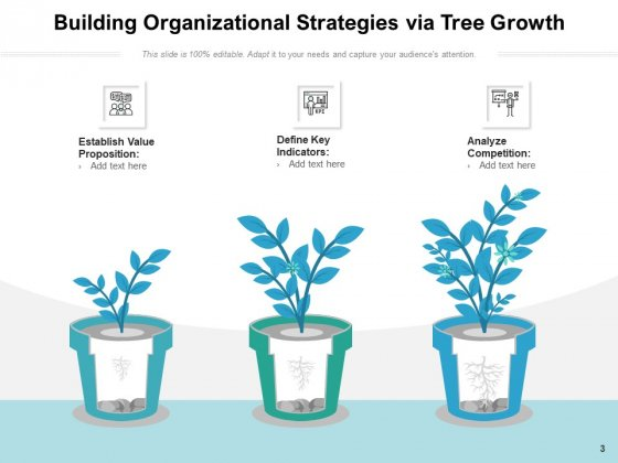 Stages_Of_Growing_Tree_Growth_Resources_Ppt_PowerPoint_Presentation_Complete_Deck_Slide_3