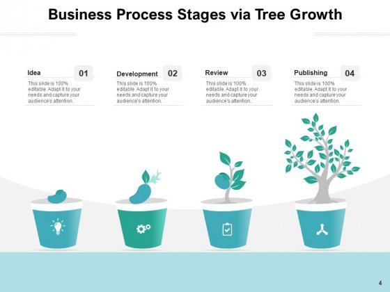 Stages_Of_Growing_Tree_Growth_Resources_Ppt_PowerPoint_Presentation_Complete_Deck_Slide_4