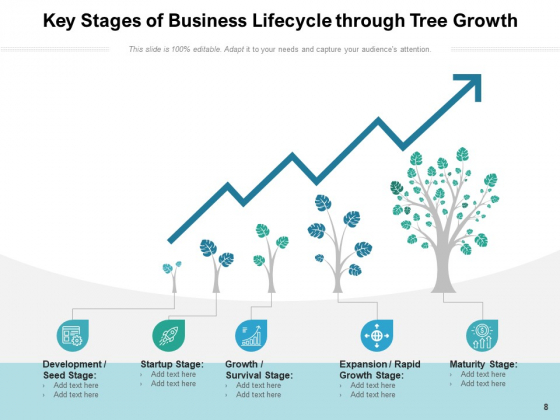 Stages_Of_Growing_Tree_Growth_Resources_Ppt_PowerPoint_Presentation_Complete_Deck_Slide_8