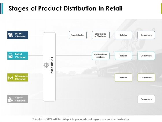 Stages Of Product Distribution In Retail Ppt PowerPoint Presentation Layouts Graphic Images