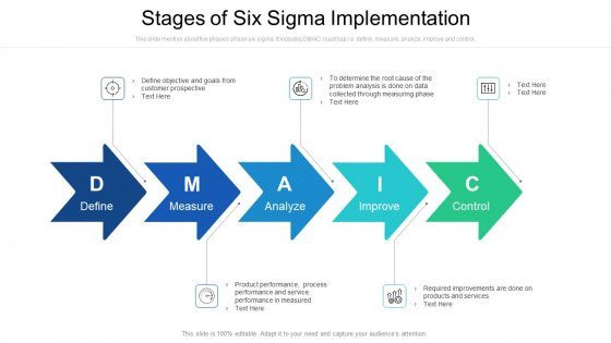 Stages Of Six Sigma Implementation Ppt Gallery Topics PDF