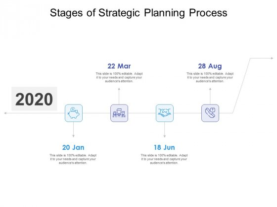Stages Of Strategic Planning Process Ppt PowerPoint Presentation Layouts Design Inspiration PDF