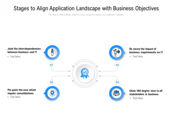 Stages To Align Application Landscape With Business Objectives Ppt PowerPoint Presentation Ideas Slideshow