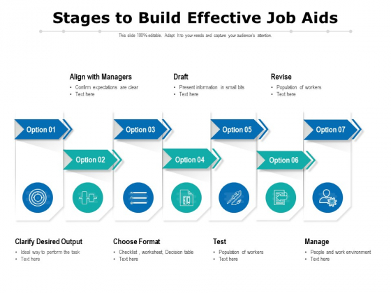 Stages To Build Effective Job Aids Ppt PowerPoint Presentation Gallery Styles PDF