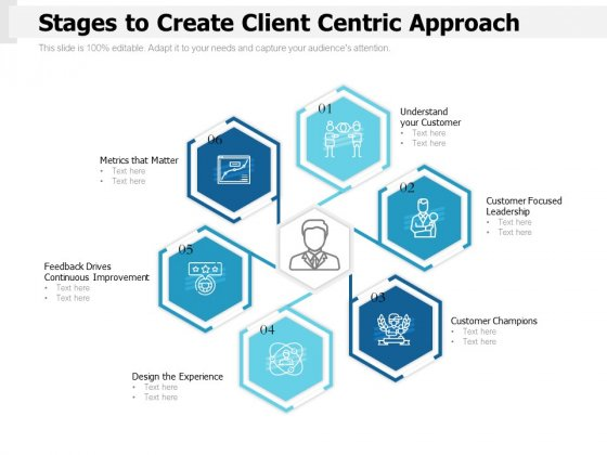 Stages_To_Create_Client_Centric_Approach_Ppt_PowerPoint_Presentation_Slides_Summary_PDF_Slide_1