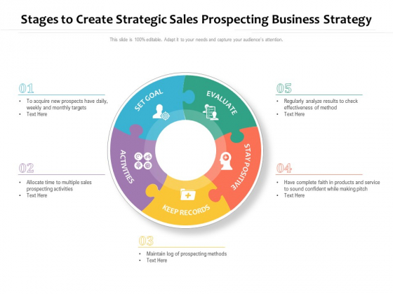 Stages To Create Strategic Sales Prospecting Business Strategy Ppt PowerPoint Presentation Model Slides PDF