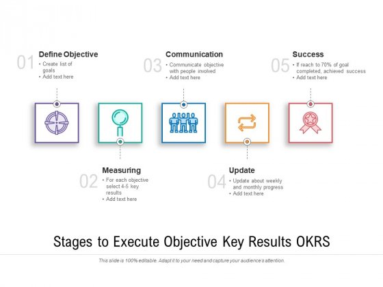 Stages To Execute Objective Key Results OKRS Ppt PowerPoint Presentation Gallery Graphic Tips PDF
