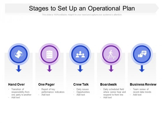 Stages To Set Up An Operational Plan Ppt PowerPoint Presentation Professional Template PDF