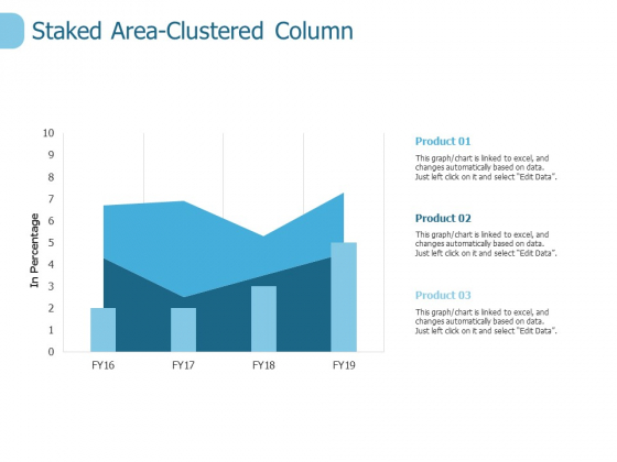 Staked Area Clustered Column Ppt PowerPoint Presentation Styles Graphic Tips