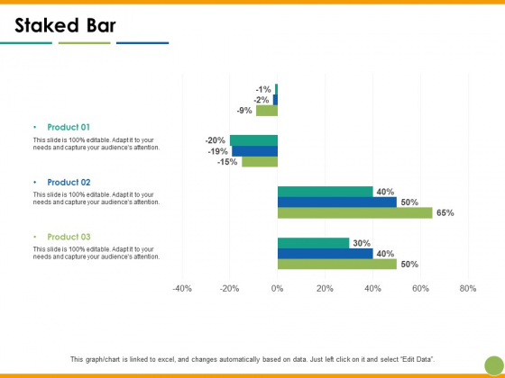 Staked Bar Capability Maturity Matrix Ppt PowerPoint Presentation Slides Outfit