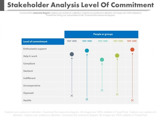 Stakeholder Analysis Level Of Commitment Ppt Slides - Powerpoint