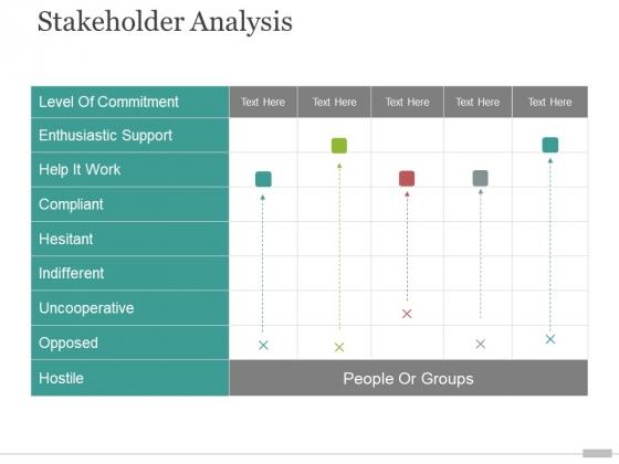 stakeholder analysis ppt powerpoint presentation slides gallery