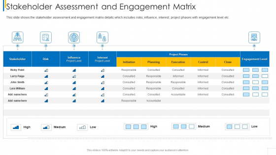 Stakeholder Assessment And Engagement Matrix Ideas PDF