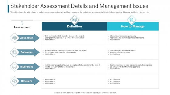 Stakeholder Assessment Details And Management Issues Ppt File Formats PDF