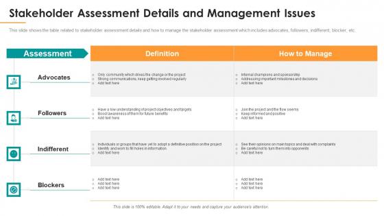 Stakeholder_Assessment_Details_And_Management_Issues_Ppt_Portfolio_Clipart_Images_PDF_Slide_1