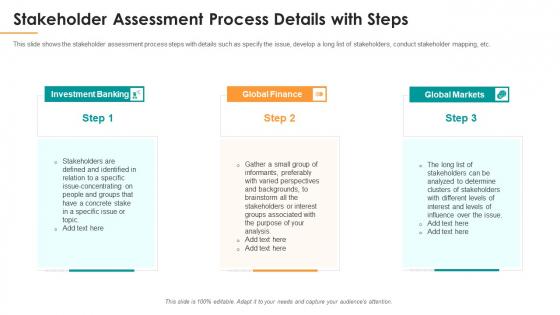 Stakeholder_Assessment_Process_Details_With_Steps_Ppt_Show_Demonstration_PDF_Slide_1