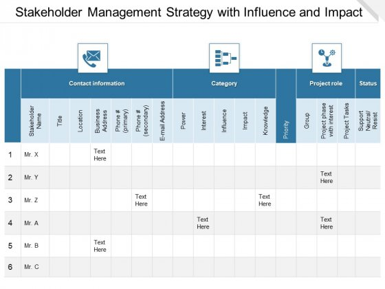 Stakeholder Management Strategy With Influence And Impact Ppt PowerPoint Presentation Images PDF