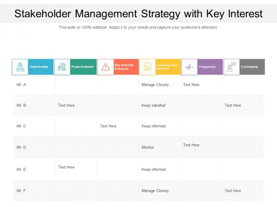 Stakeholder Management Strategy With Key Interest Ppt PowerPoint Presentation Inspiration Format Ideas PDF