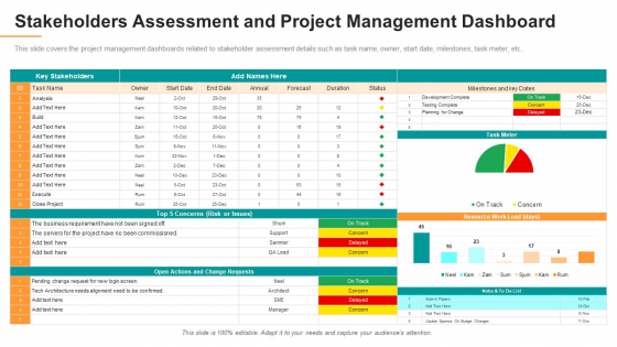 Stakeholders Assessment And Project Management Dashboard Formats PDF