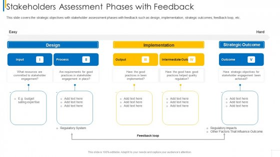 Stakeholders Assessment Phases With Feedback Microsoft PDF