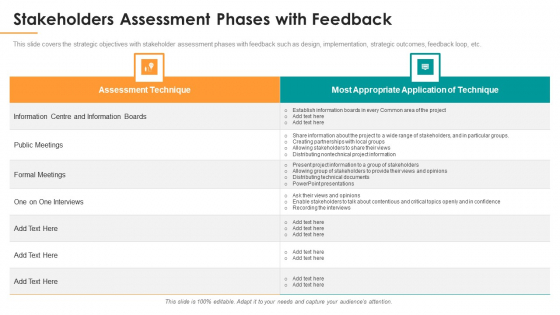 Stakeholders Assessment Phases With Feedback Ppt Slides Graphics Pictures PDF
