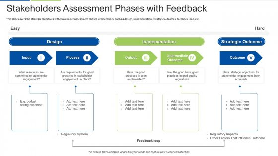 Stakeholders Assessment Phases With Feedback Topics PDF