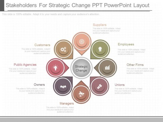 Stakeholders For Strategic Change Ppt Powerpoint Layout