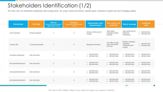Stakeholders Identification Ppt Gallery Format PDF