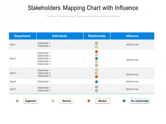 Stakeholders Mapping Chart With Influence Ppt PowerPoint Presentation Outline Format Ideas PDF