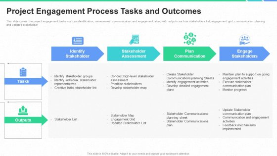 Stakeholders Participation Project Development Process Project Engagement Process Tasks And Outcomes Formats PDF