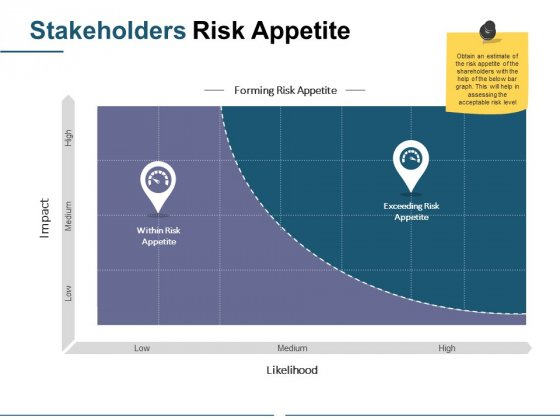 Stakeholders Risk Appetite Ppt PowerPoint Presentation Gallery Ideas