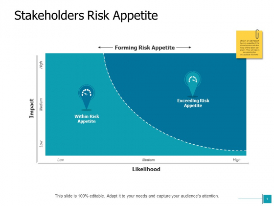 Stakeholders Risk Appetite Ppt Powerpoint Presentation Infographics Graphic Tips