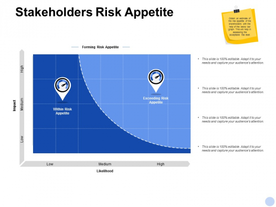 Stakeholders Risk Appetite Ppt PowerPoint Presentation Layouts Samples
