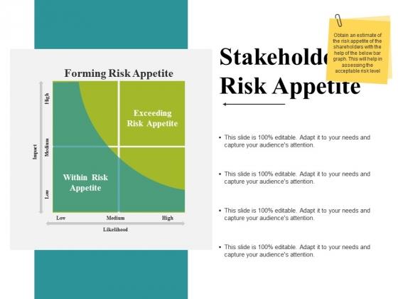 Stakeholders Risk Appetite Ppt PowerPoint Presentation Model Master Slide