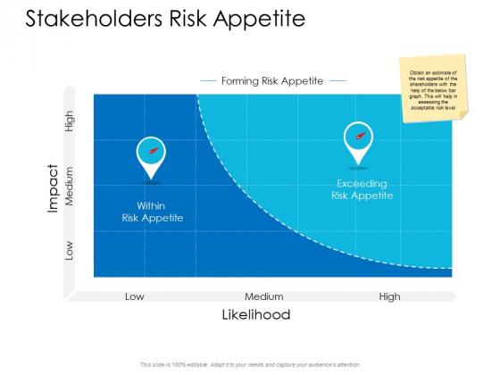 Stakeholders Risk Appetite Ppt Powerpoint Presentation Professional Portfolio