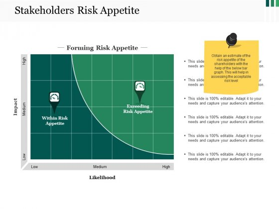 Stakeholders Risk Appetite Ppt PowerPoint Presentation Rules