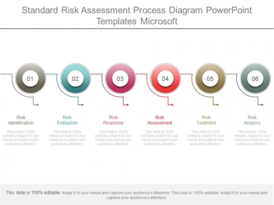 Risk Assessment Powerpoint Templates Slides And Graphics