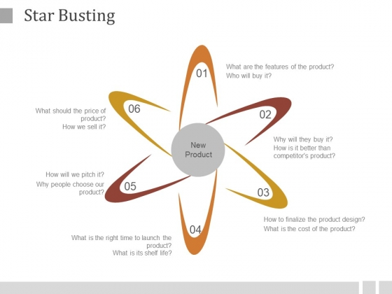 Star Busting Ppt PowerPoint Presentation Clipart