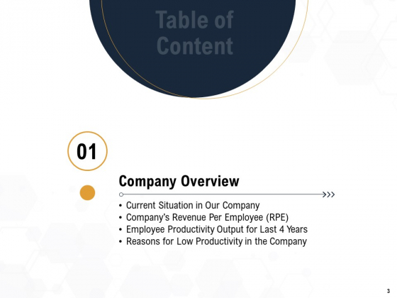 Star_Employee_Ppt_PowerPoint_Presentation_Complete_Deck_With_Slides_Slide_3