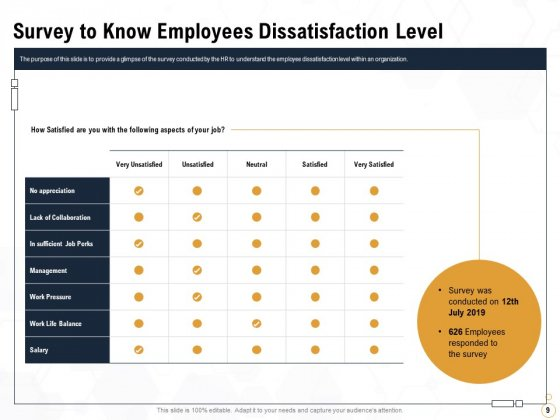 Star_Employee_Ppt_PowerPoint_Presentation_Complete_Deck_With_Slides_Slide_9