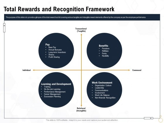Star Employee Total Rewards And Recognition Framework Diagrams PDF